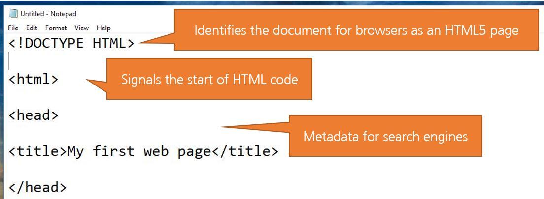 Metadata content